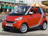 Smart Fortwo Convertible (453)